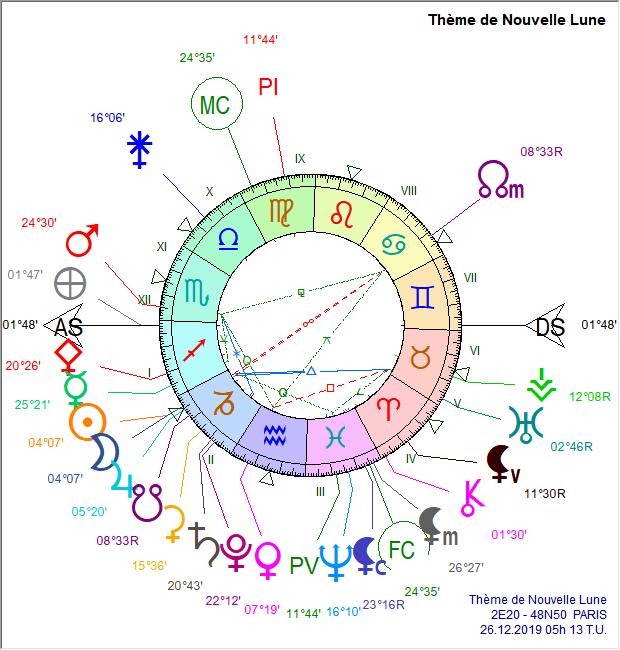 NL du 26.12.2019 + éclipse Nl_du_26