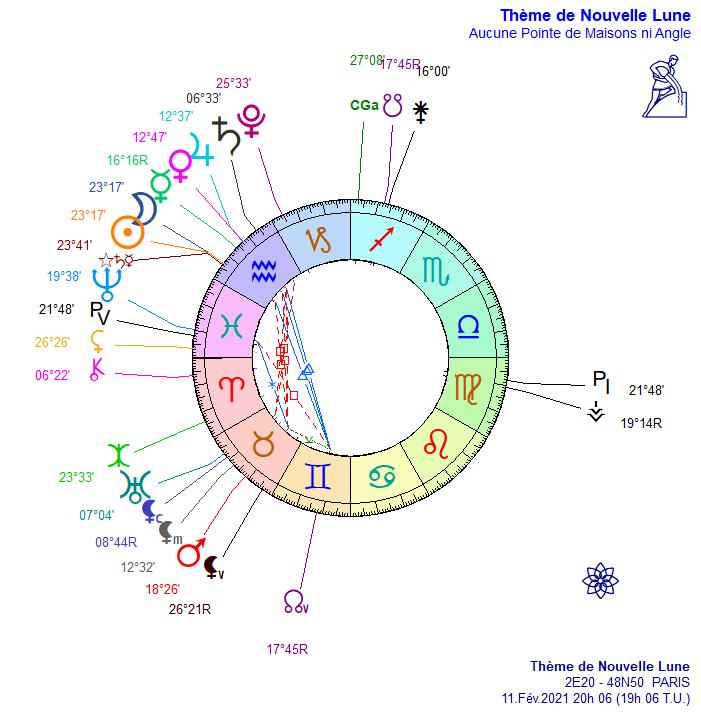 Nouvelle Lune du 11 février 2021 - Page 2 Nl_du_52