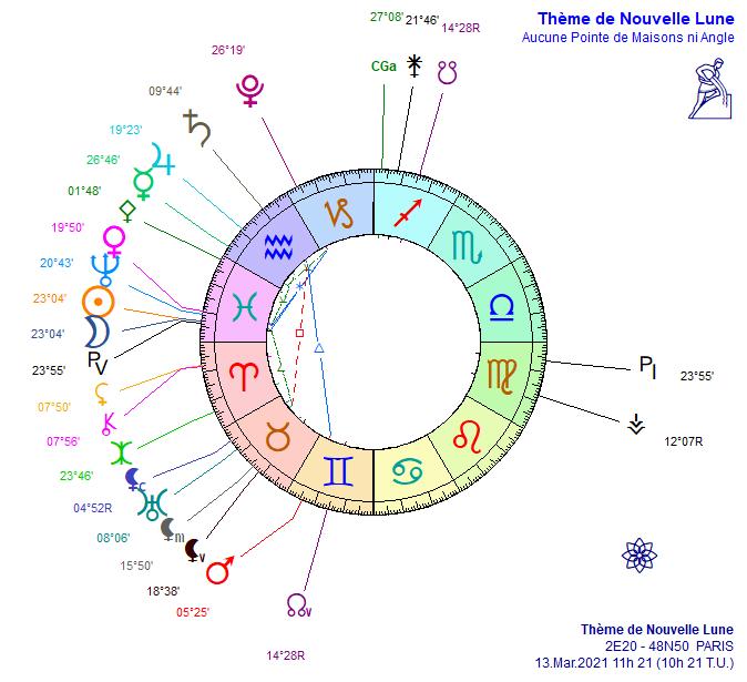 mars - NL du 13 mars 2021 - Page 3 Nl_du_55