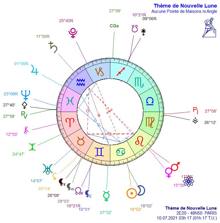 Nouvelle Lune du mois de juillet 2021 Nl_du_58