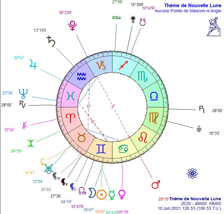 Nouvelle Lune éclipsée du 10 juin 2021 - Page 2 Nl_zoc16