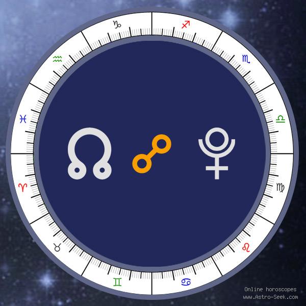 Pluton + Nœud Sud  Node-o10