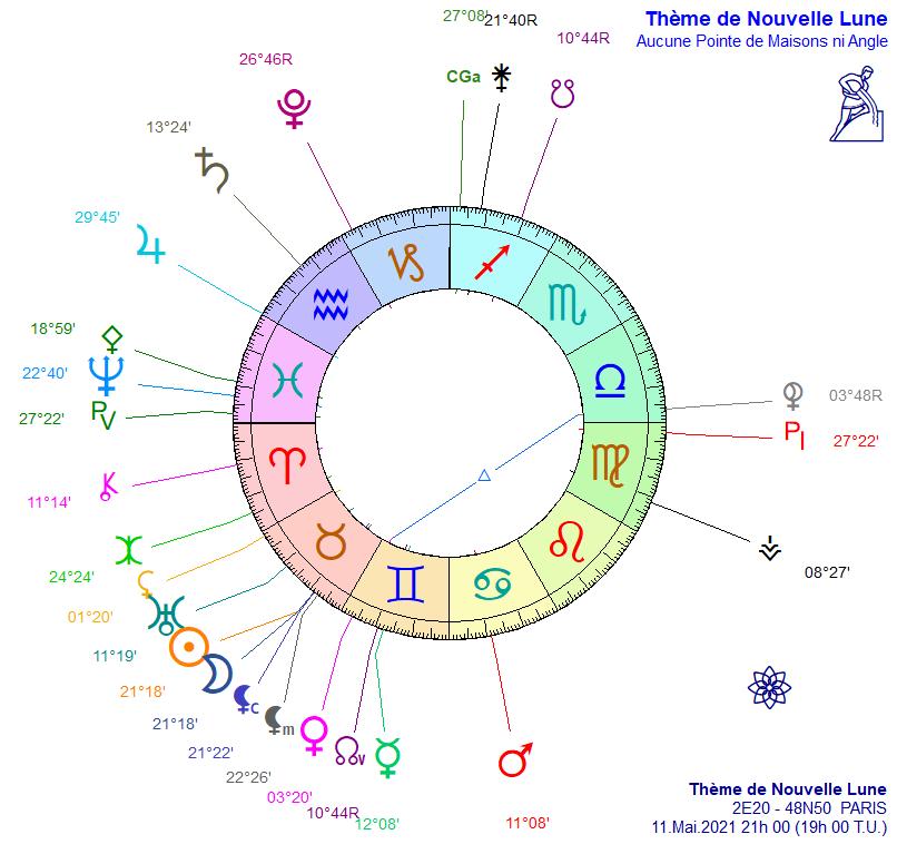 Nouvelle Lune du 11 mai 2021 - Page 3 Nostal11