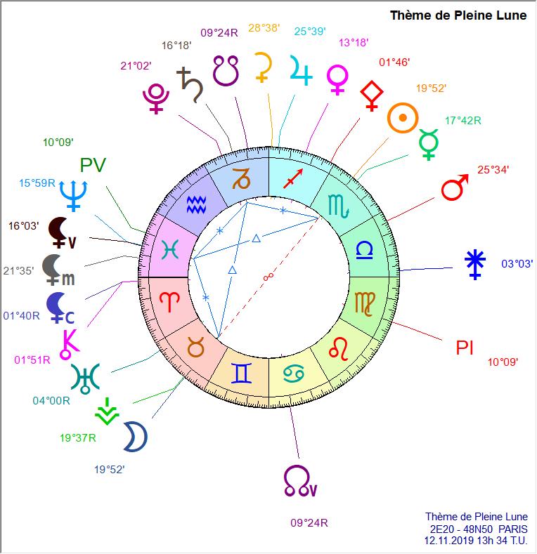 Pleine Lune 12 novembre 2019 - Page 2 Pl_du_20