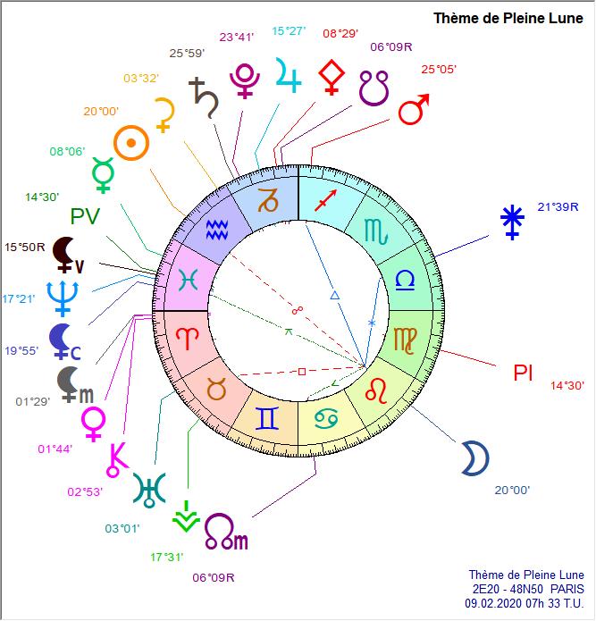 Pleine Lune du 9 Février 2020 - Page 4 Pl_du_22