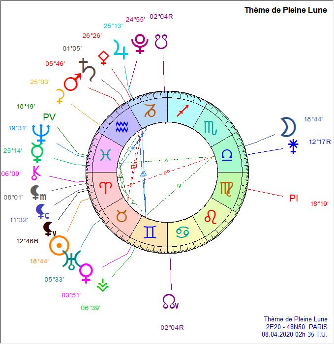 Pleine Lune 8 Avril 2020 Pl_du_24