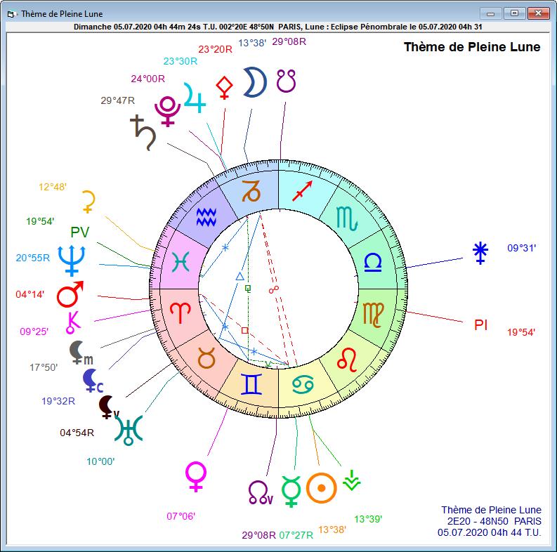 PL du 5 juillet 2020 + éclipse Pl_zoc13
