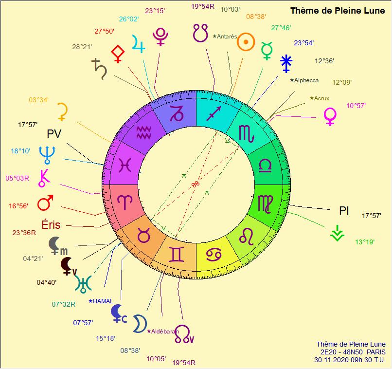 PL du 30 novembre + éclipse - Page 2 Pl_zoc18