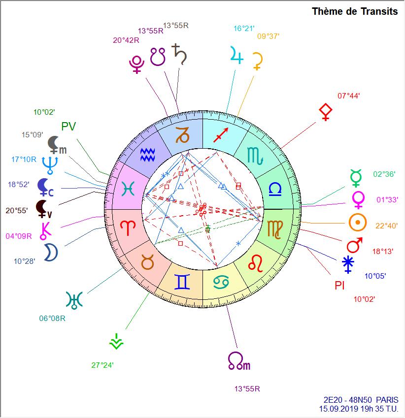 Saturne + Nœud Sud  - Page 2 Saturn10