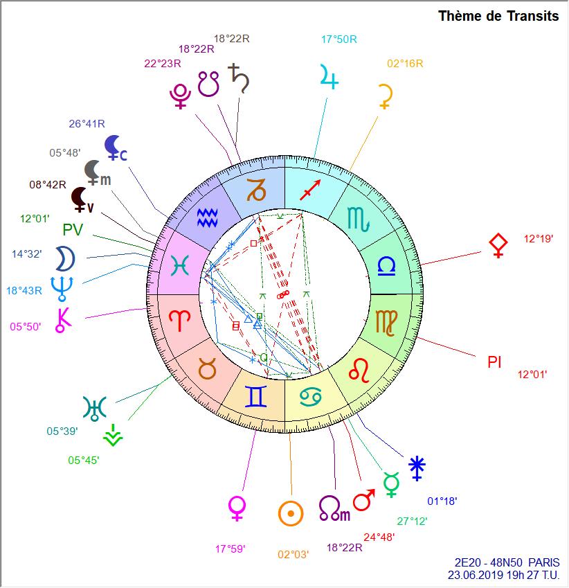 Saturne + Nœud Sud  - Page 2 Saturn11