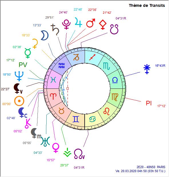 Équinoxe du Printemps 2020  Soleil22