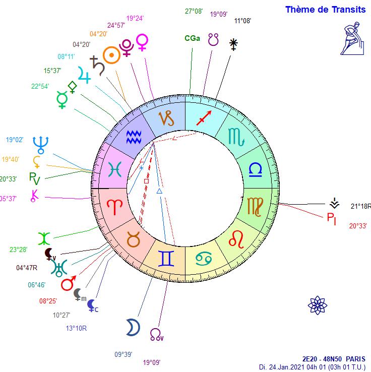 Soleil + Saturne - Page 2 Soleil42