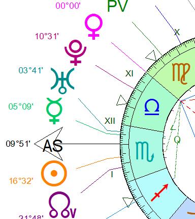 soleil - Soleil RS + PI Thzome14