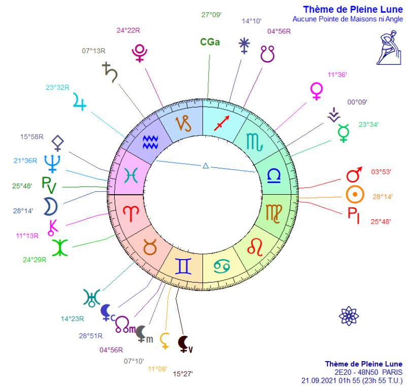 Pleine lune 21 Septembre2021 Trigon10