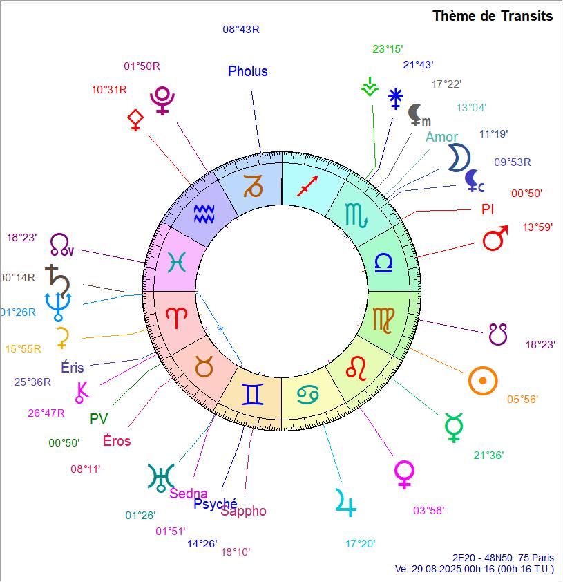 Uranus Sextile Neptune Uranus15
