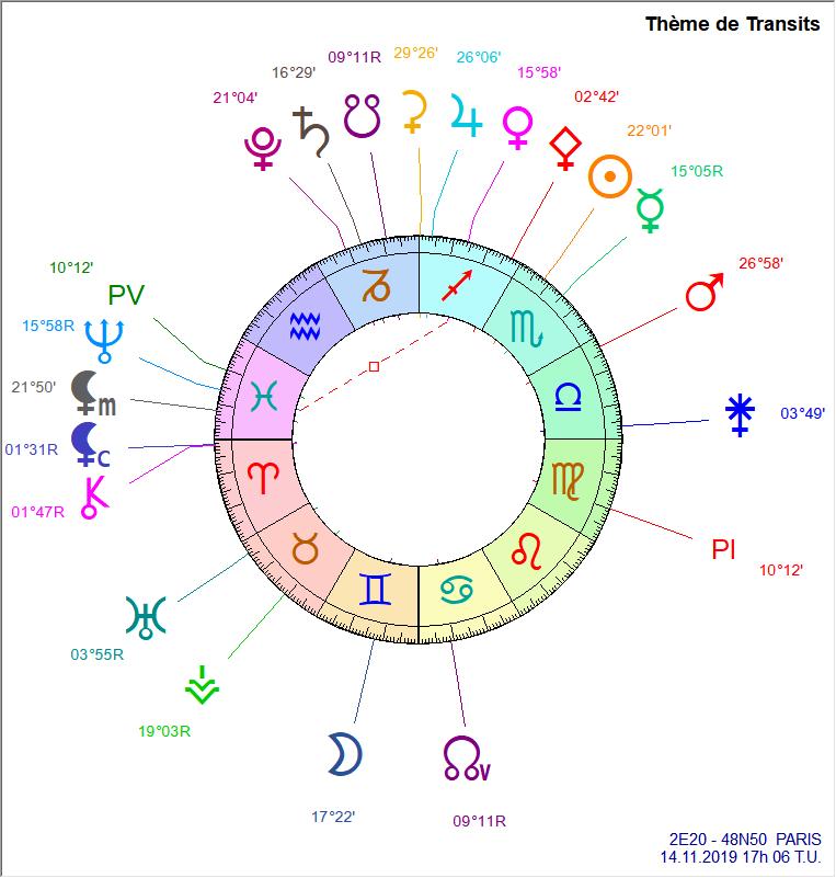 Vénus Carré Neptune Vzonus28