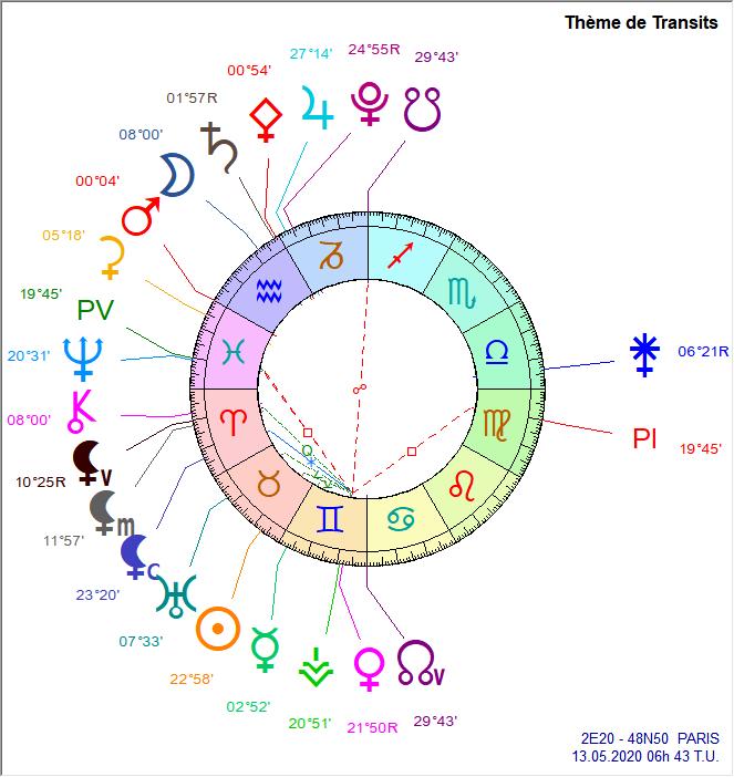 Vénus Rétro 2020 Vzonus31