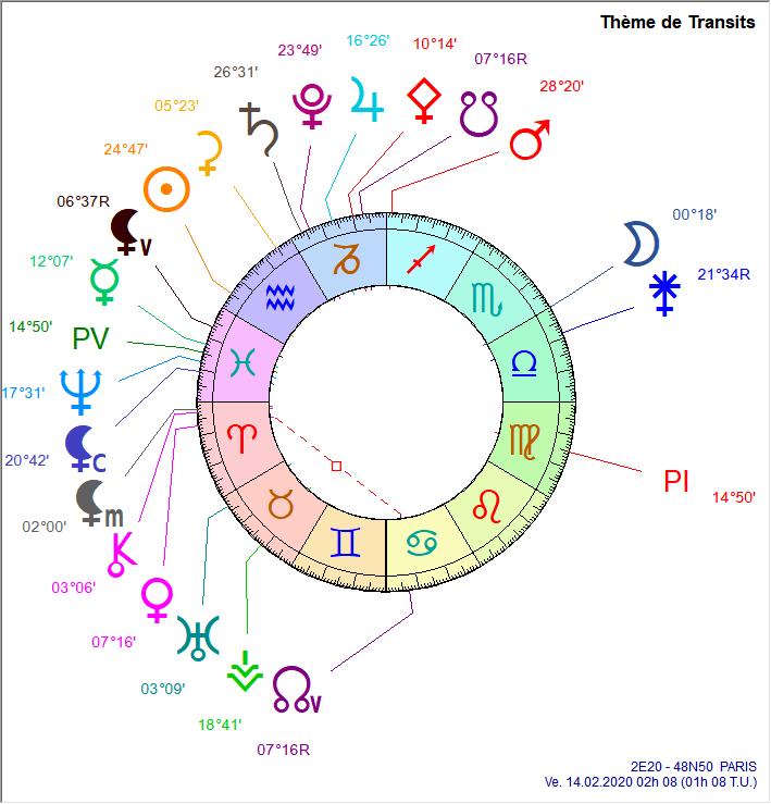 Vénus en Bélier 2020 Vzonus33