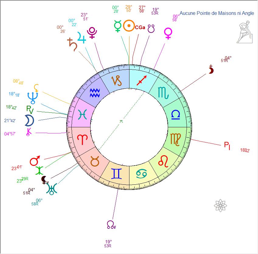 Solstice d'hiver 2020 Vzonus61