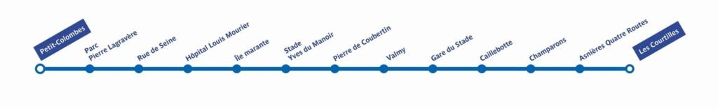 Tramway T1 ouest : Asnières-Gennevilliers - Colombes Photo017