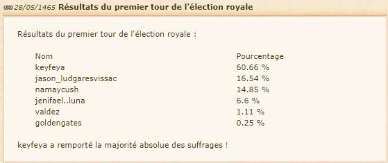 Guide des élections royales Electi16