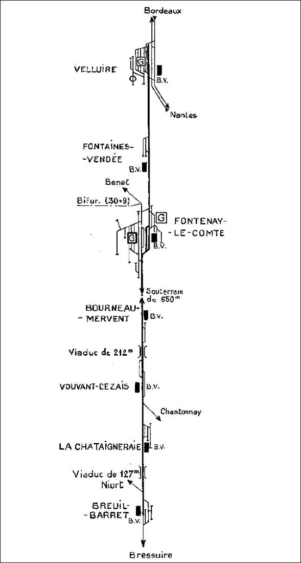 Près de Fontenay le Comte ;reprendra t'on le train à Velluire 108-110