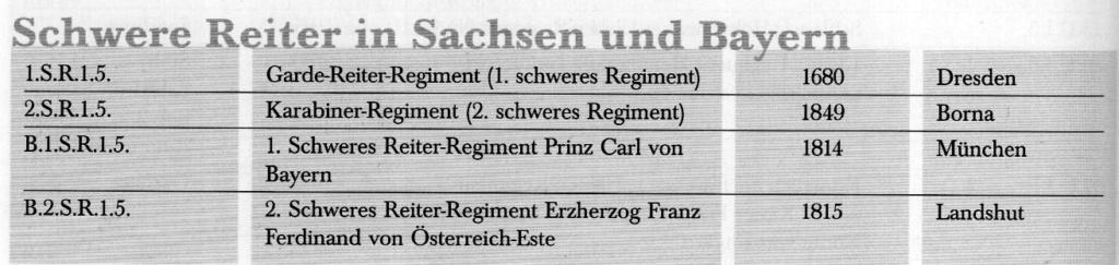 Identification régiment Img20277