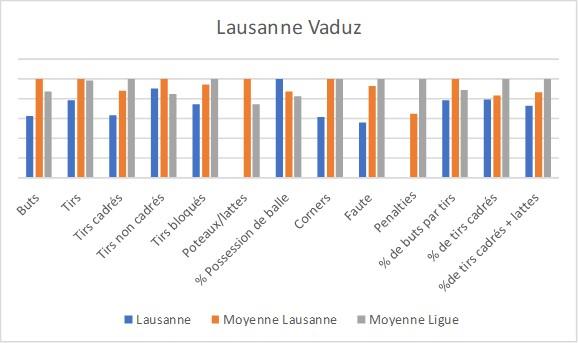 LS-Vaduz  - Page 3 Lausan10