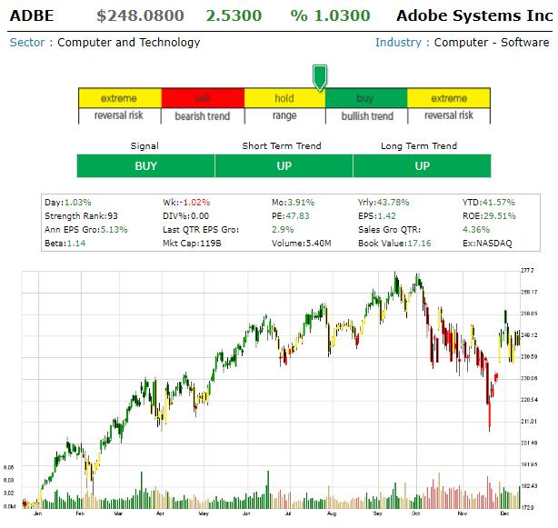 Adobe Systems Inc (ADBE) Adobe_10
