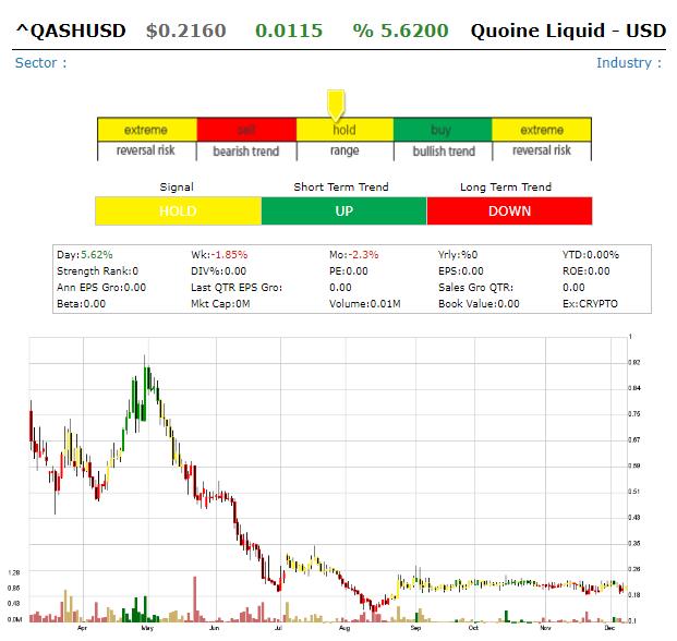 Quoine Liquid / USD (QASHUSD) Qashus10