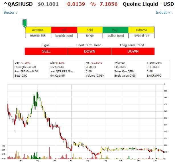 Quoine Liquid / USD (QASHUSD) Quoine10