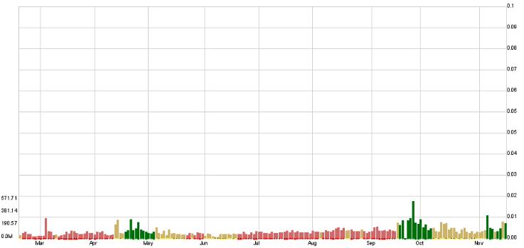 Ripple / Bitcoin (XRPBTC) Screen23