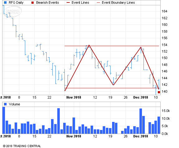 ETF Chart Patterns - Page 3 Sp_mid10