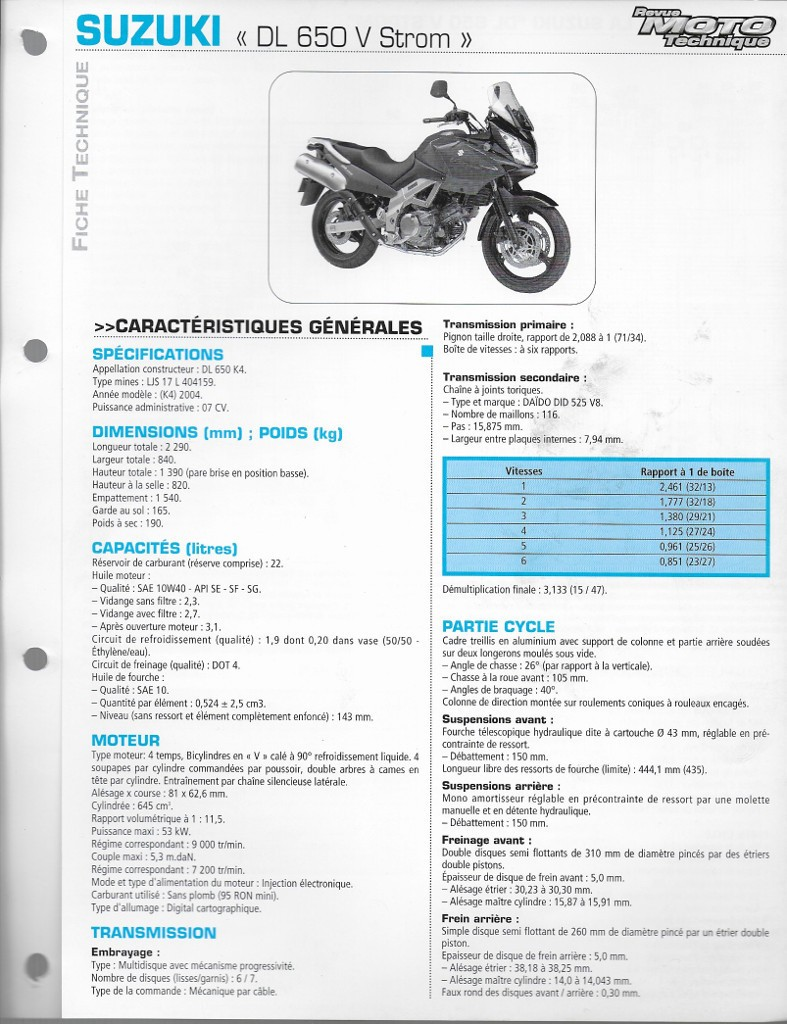 [TOPIC] Baroudiser la Suzuki V-strom 650 - Topic en construction  Suzuki12