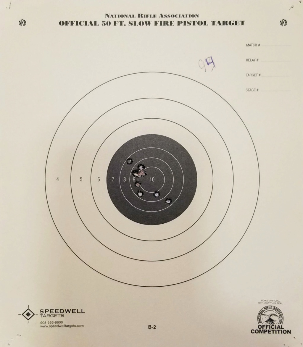 Show your targets. Any targets - For instance, First target, or one that shows progress, etc. - Page 3 94_ind10