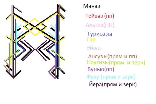 """Став""Верни должок"" 15dkh010"