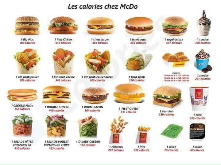 Les calories chez Mac Do !!!!  Calori10
