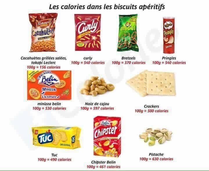 Les calories gâteaux apéro !! Calori11