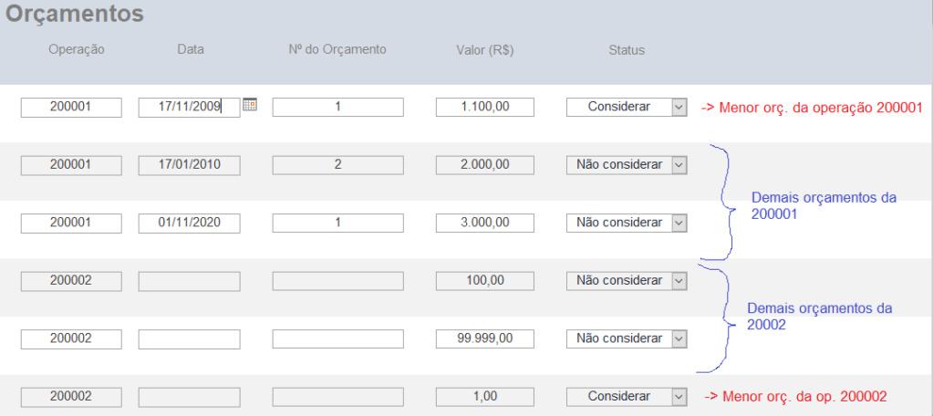 [Resolvido]Form no formato de tabela (atualizar) Tela10
