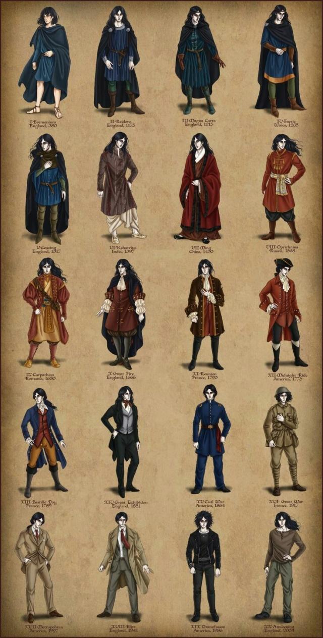 William Shakespeare y Dante...¿Un fake? Cc471f10
