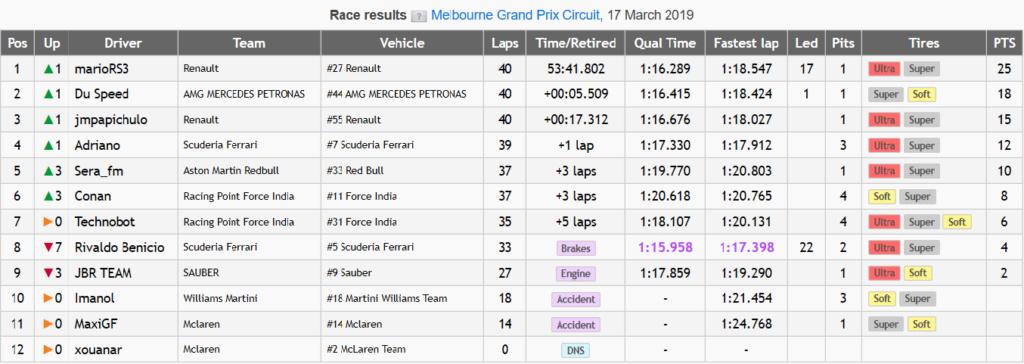 GP Melbourne 2019 01-mel10