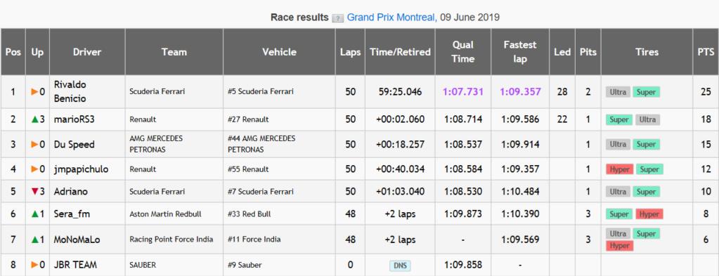 F1 CRF Internacional - Portal Vitori10