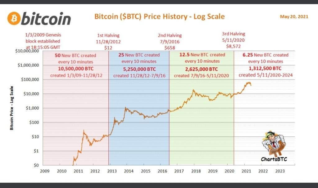 CRIPTODIVISAS , Bitcoins y tal.... - Página 6 Scree165