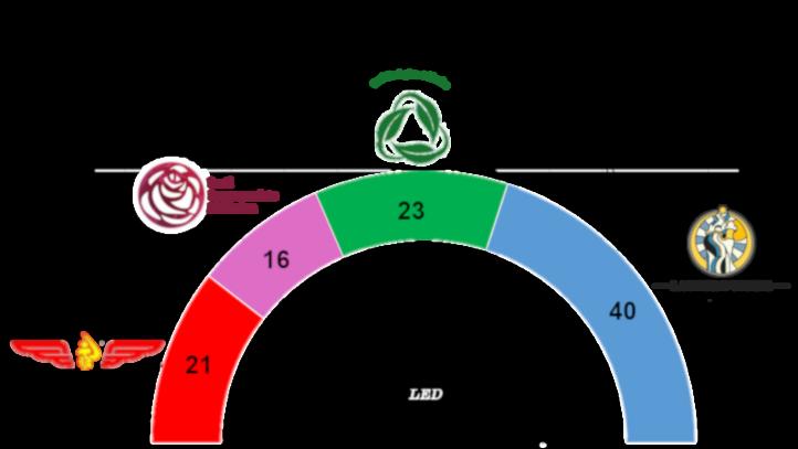 Nomination du Gouvernement (juin 2019) Hzomyc11