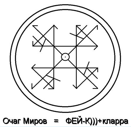 ПаУТИНа и МариОНЕТкИ)))Авторы ФЕЙ-К))) + кларра