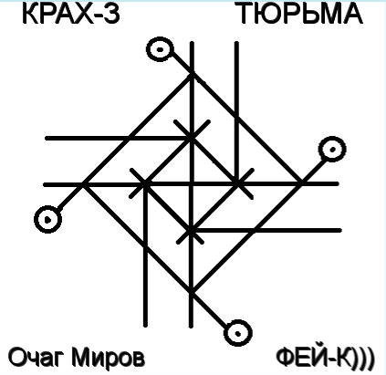 КрАХ)))-3 (ТЮРьМА)))Автор ФЕЙ-К)))