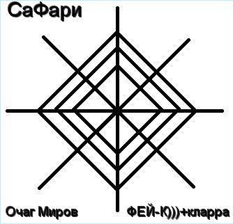 СаФари.Авторы  ФЕЙ-К))) + кларра