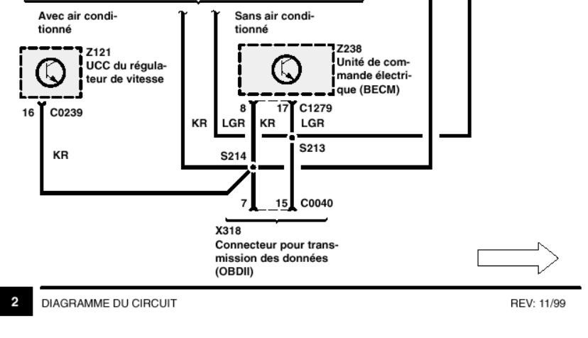 Regulateur de vitesse qui pompe Epissu10
