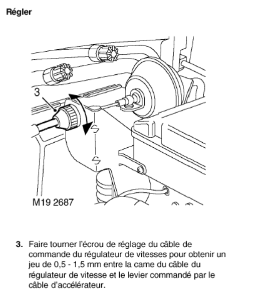 Regulateur de vitesse qui pompe Reglag11