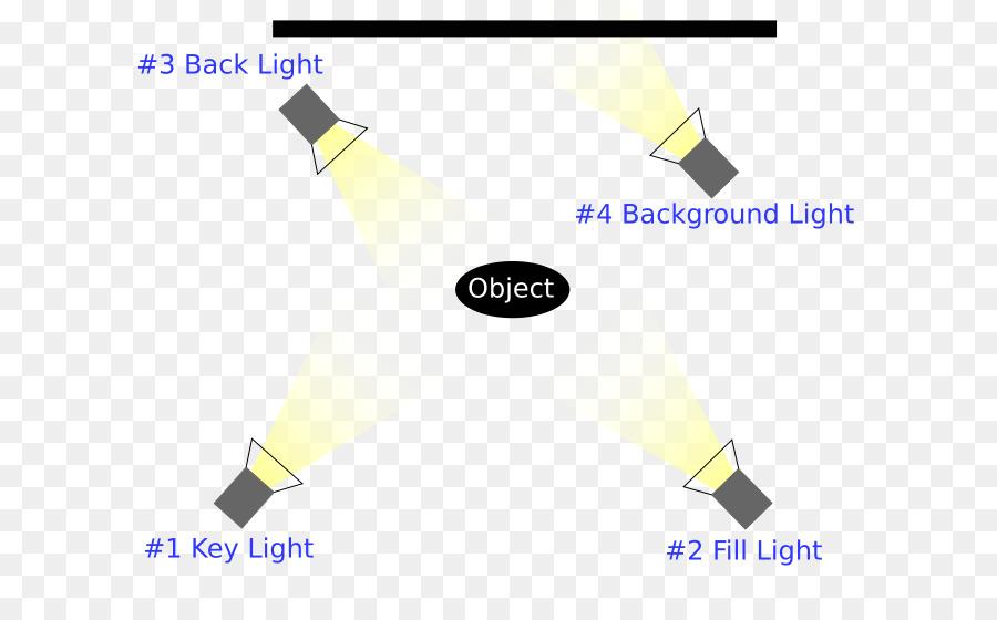 Besoin d'aide : Éclairage pour une vidéo Kisspn10